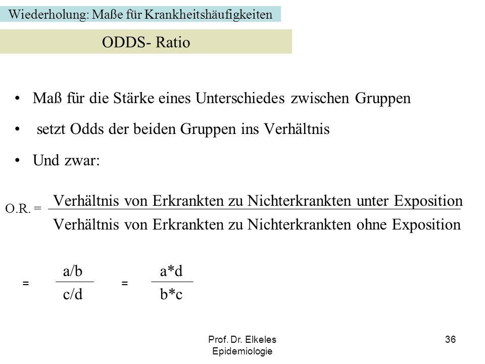 Prof. Dr. Elkeles Epidemiologie 36 Maß für die Stärke eines Unterschiedes zwischen Gruppen setzt Odds der beiden Gruppen ins Verhältnis Und zwar: Verh