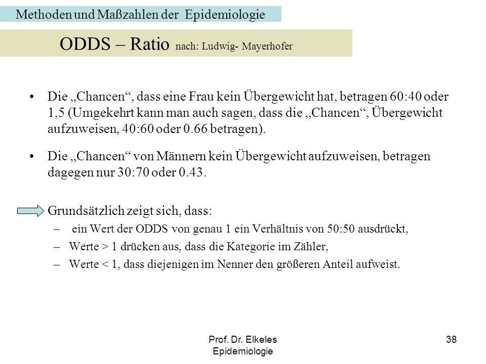 Prof. Dr. Elkeles Epidemiologie 38 Die Chancen, dass eine Frau kein Übergewicht hat, betragen 60:40 oder 1,5 (Umgekehrt kann man auch sagen, dass die