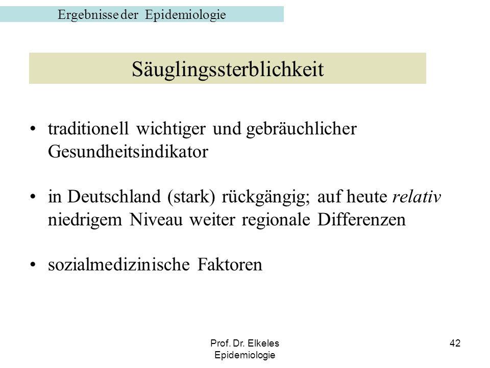 Prof. Dr. Elkeles Epidemiologie 42 traditionell wichtiger und gebräuchlicher Gesundheitsindikator in Deutschland (stark) rückgängig; auf heute relativ
