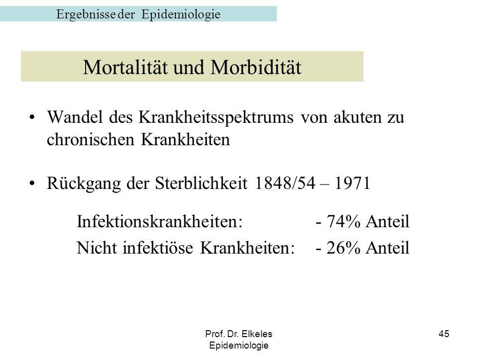 Prof. Dr. Elkeles Epidemiologie 45 Wandel des Krankheitsspektrums von akuten zu chronischen Krankheiten Rückgang der Sterblichkeit 1848/54 – 1971 Infe