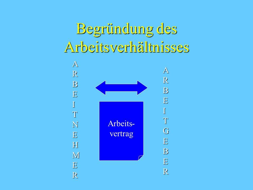 Begründung des Arbeitsverhältnisses Arbeits- vertrag ARBEITNEHMER ARBEITGEBER