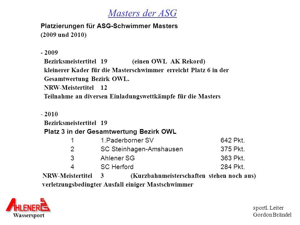 Wassersport sportl. Leiter Gordon Brändel Masters der ASG Platzierungen für ASG-Schwimmer Masters (2009 und 2010) - 2009 Bezirksmeistertitel19 (einen
