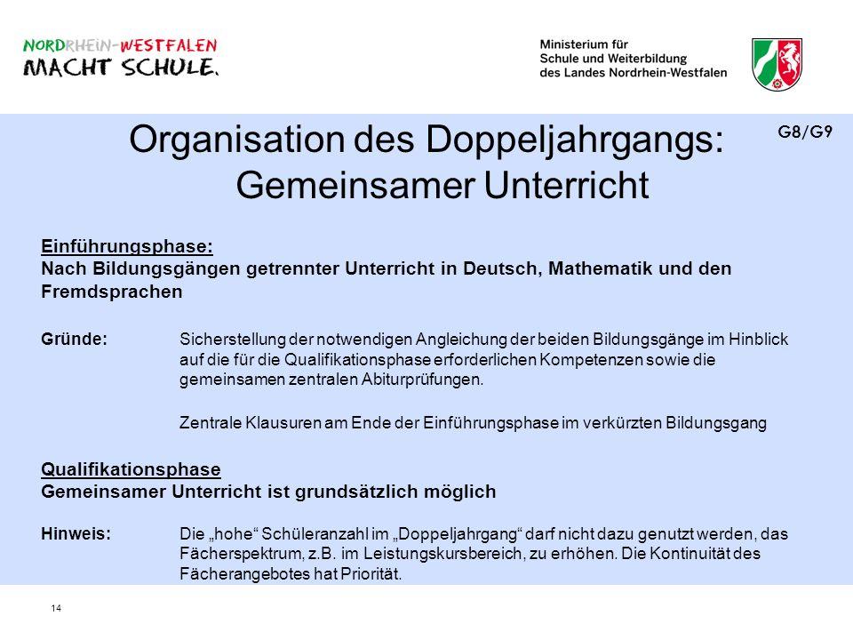 14 Organisation des Doppeljahrgangs: Gemeinsamer Unterricht Einführungsphase: Nach Bildungsgängen getrennter Unterricht in Deutsch, Mathematik und den