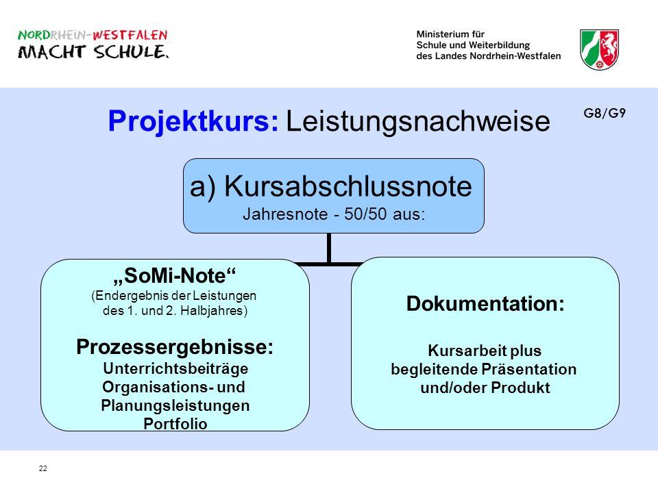 22 Projektkurs: Leistungsnachweise a) Kursabschlussnote Jahresnote - 50/50 aus: SoMi-Note (Endergebnis der Leistungen des 1. und 2. Halbjahres) Prozes