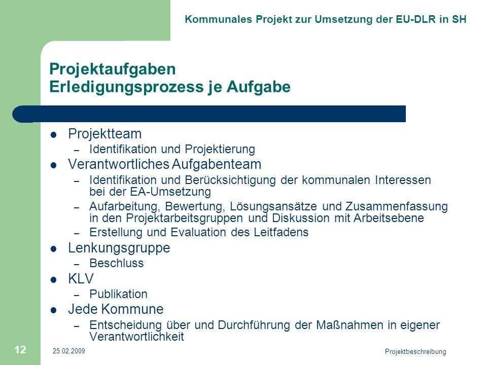 Kommunales Projekt zur Umsetzung der EU-DLR in SH 25.02.2009 Projektbeschreibung 12 Projektaufgaben Erledigungsprozess je Aufgabe Projektteam – Identi