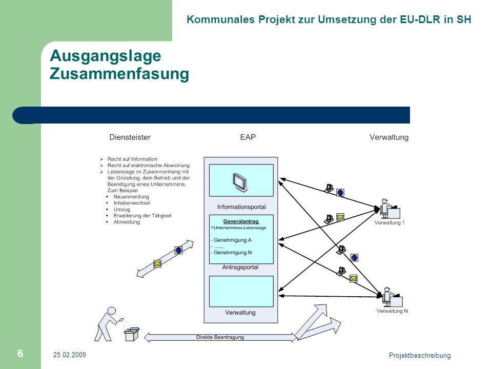 Kommunales Projekt zur Umsetzung der EU-DLR in SH 25.02.2009 Projektbeschreibung 6 Ausgangslage Zusammenfasung