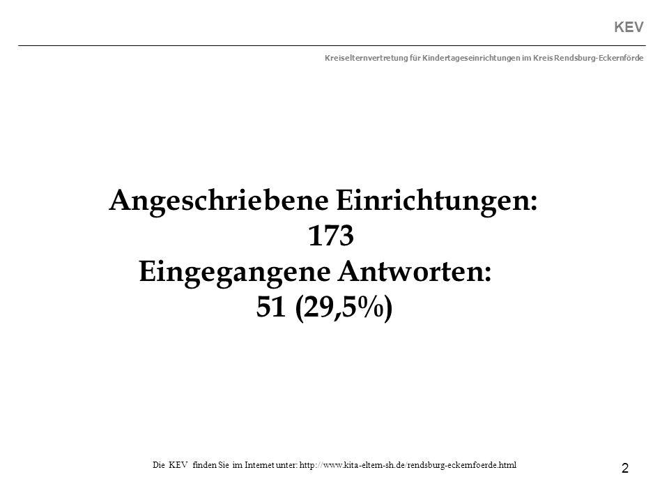 2 KEV Kreiselternvertretung für Kindertageseinrichtungen im Kreis Rendsburg-Eckernförde Die KEV finden Sie im Internet unter: http://www.kita-eltern-s
