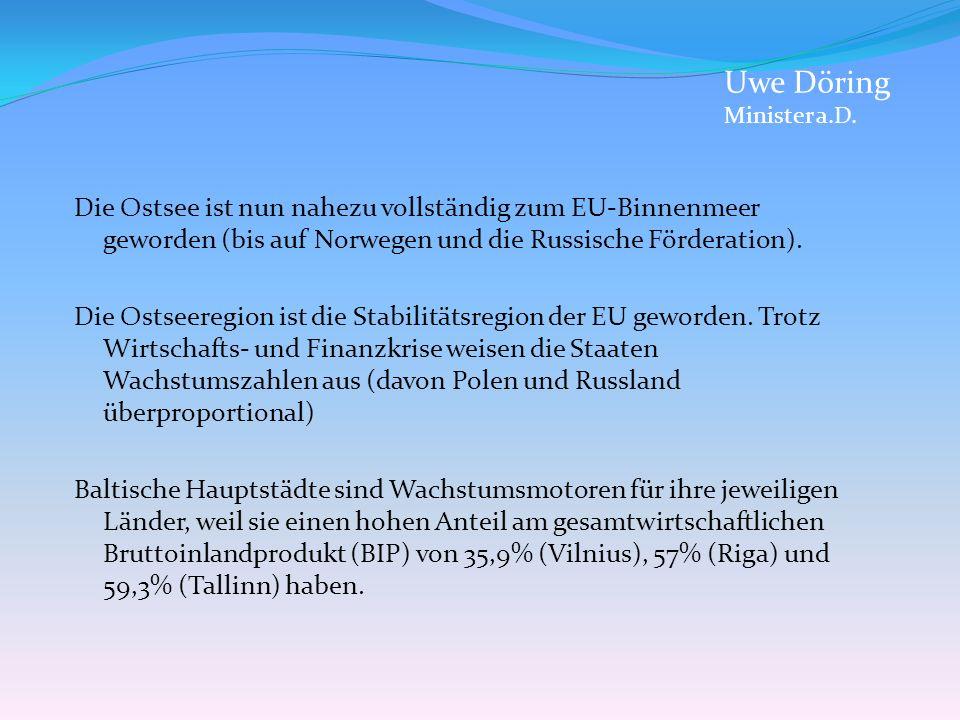Wirtschaftsregion Ostsee - Chancen und Herausforderungen für Schleswig-Holstein Schleswig-Holstein ist durch den Ostseeraum geprägt - ökonomisch und politisch – heute wie in der Vergangenheit.