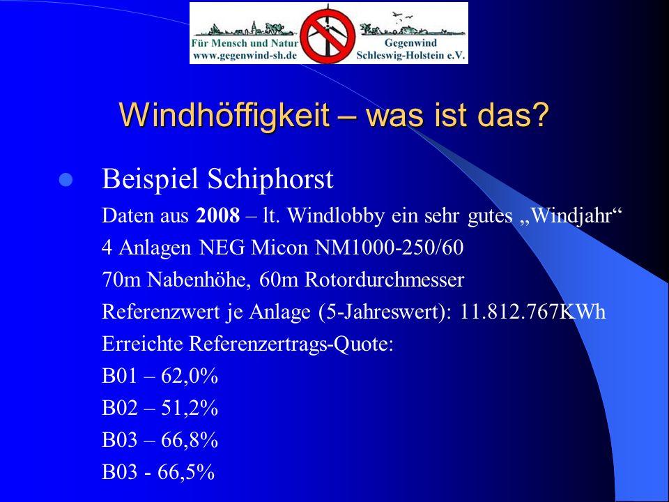 Windhöffigkeit – was ist das? Beispiel Schiphorst Daten aus 2008 – lt. Windlobby ein sehr gutes Windjahr 4 Anlagen NEG Micon NM1000-250/60 70m Nabenhö