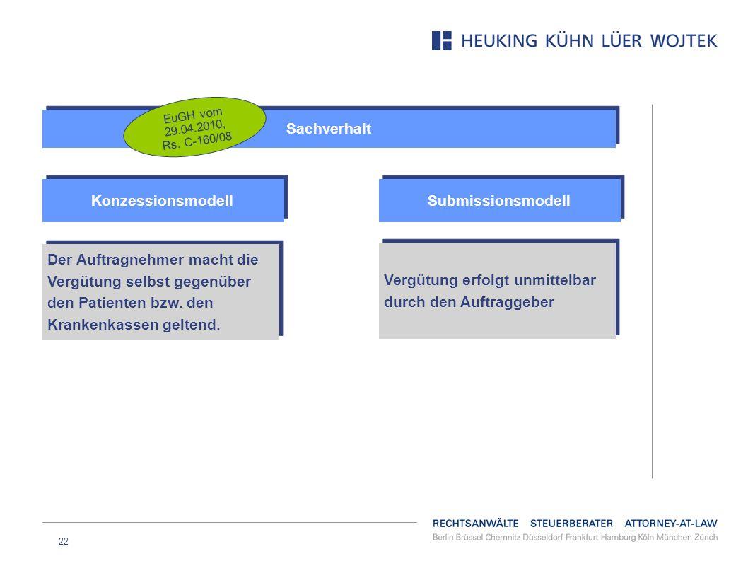 22 Sachverhalt EuGH vom 29.04.2010, Rs. C-160/08 Der Auftragnehmer macht die Vergütung selbst gegenüber den Patienten bzw. den Krankenkassen geltend.