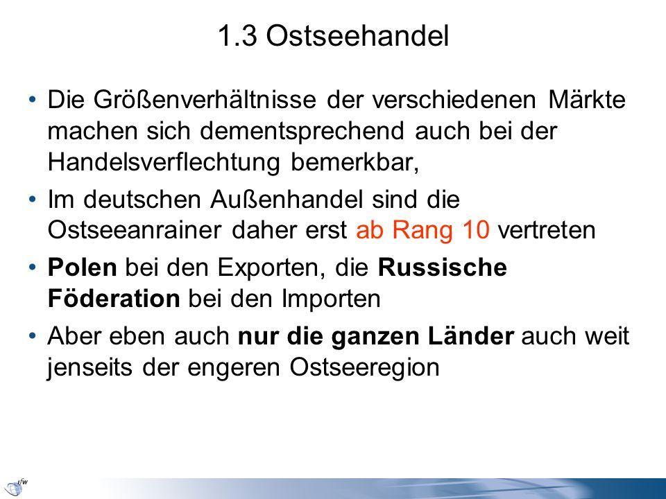 1.3 Ostseehandel Die Größenverhältnisse der verschiedenen Märkte machen sich dementsprechend auch bei der Handelsverflechtung bemerkbar, Im deutschen