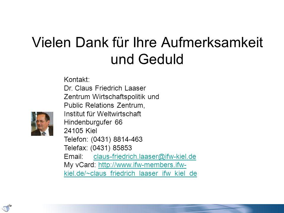 Vielen Dank für Ihre Aufmerksamkeit und Geduld Kontakt: Dr. Claus Friedrich Laaser Zentrum Wirtschaftspolitik und Public Relations Zentrum, Institut f