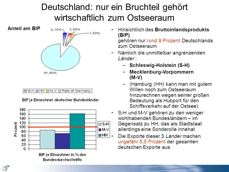 Deutschland: nur ein Bruchteil gehört wirtschaftlich zum Ostseeraum Hinsichtlich des Bruttoinlandsprodukts (BIP) gehören nur rund 8 Prozent Deutschlan