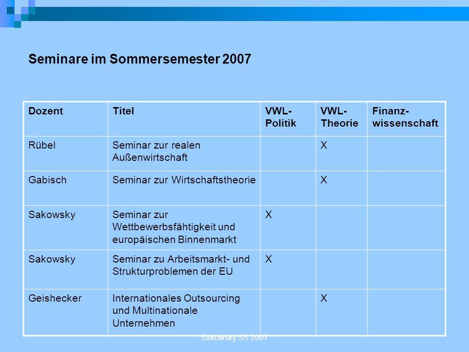 Sakowsky SS 2007 Seminare im Sommersemester 2007 DozentTitelVWL- Politik VWL- Theorie Finanz- wissenschaft RübelSeminar zur realen Außenwirtschaft X G