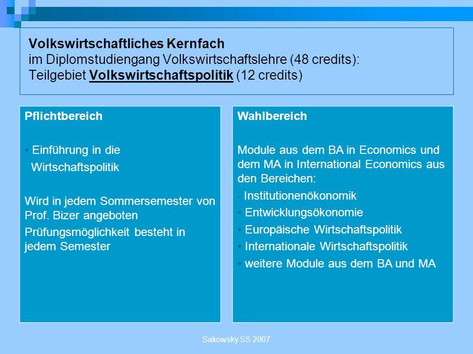 Sakowsky SS 2007 Volkswirtschaftliches Kernfach im Diplomstudiengang Volkswirtschaftslehre (48 credits): Teilgebiet Finanzwissenschaft (12 credits) Pflichtbereich Finanzwissenschaft A (Äquivalentes Modul: Einführung in die Finanzwissenschaft) Finanzwissenschaft B (Äquivalentes Modul: Allgemeine Steuerlehre) Wahlbereich entfällt -