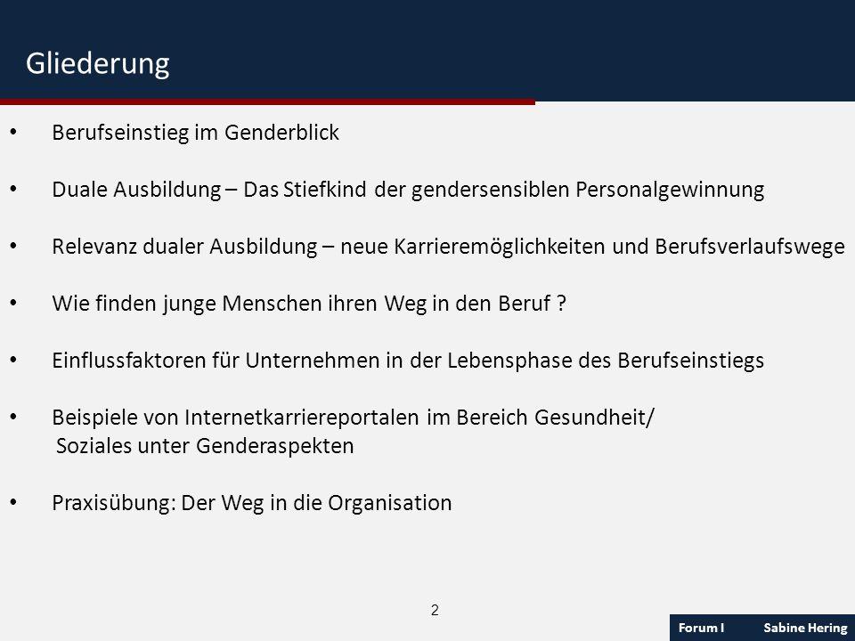 Forum I Sabine Hering Berufseinstieg im Genderblick Duale Ausbildung – Das Stiefkind der gendersensiblen Personalgewinnung Relevanz dualer Ausbildung