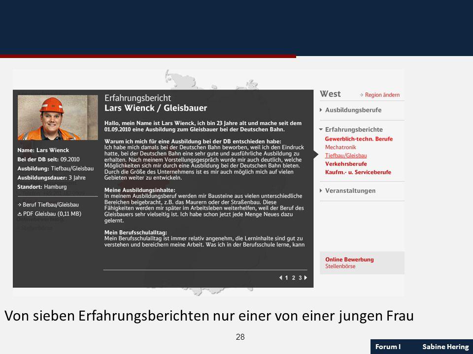 Forum I Sabine Hering Von sieben Erfahrungsberichten nur einer von einer jungen Frau 28