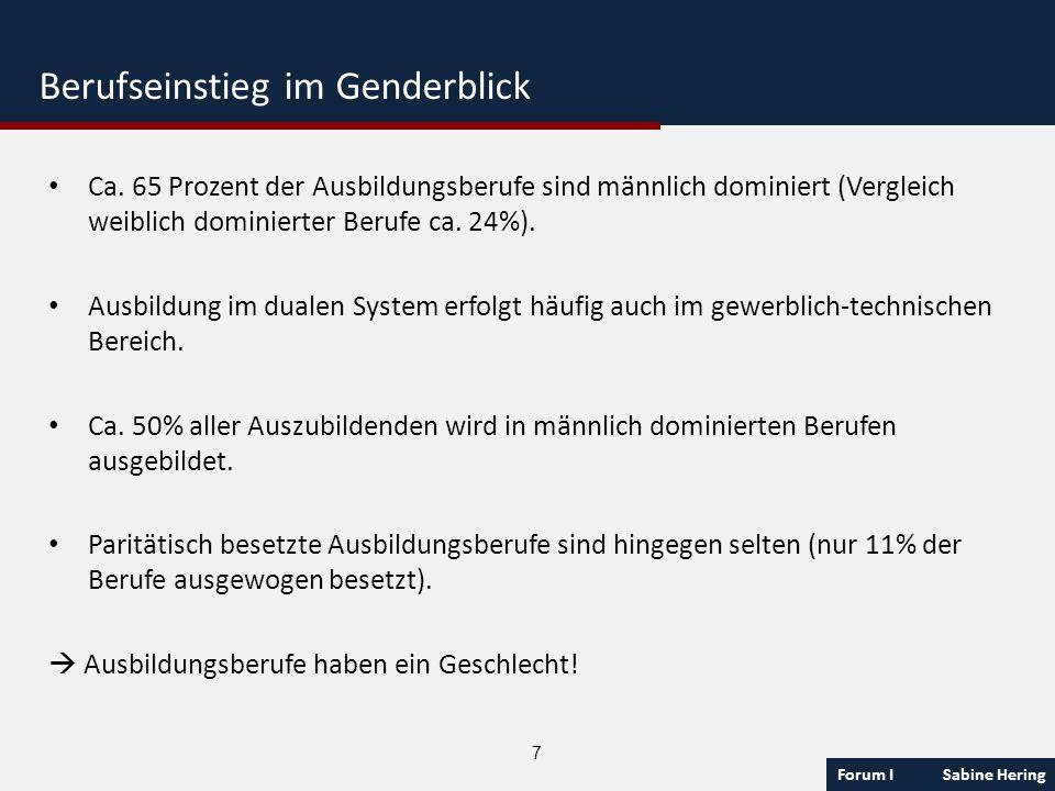 Forum I Sabine Hering Ca. 65 Prozent der Ausbildungsberufe sind männlich dominiert (Vergleich weiblich dominierter Berufe ca. 24%). Ausbildung im dual