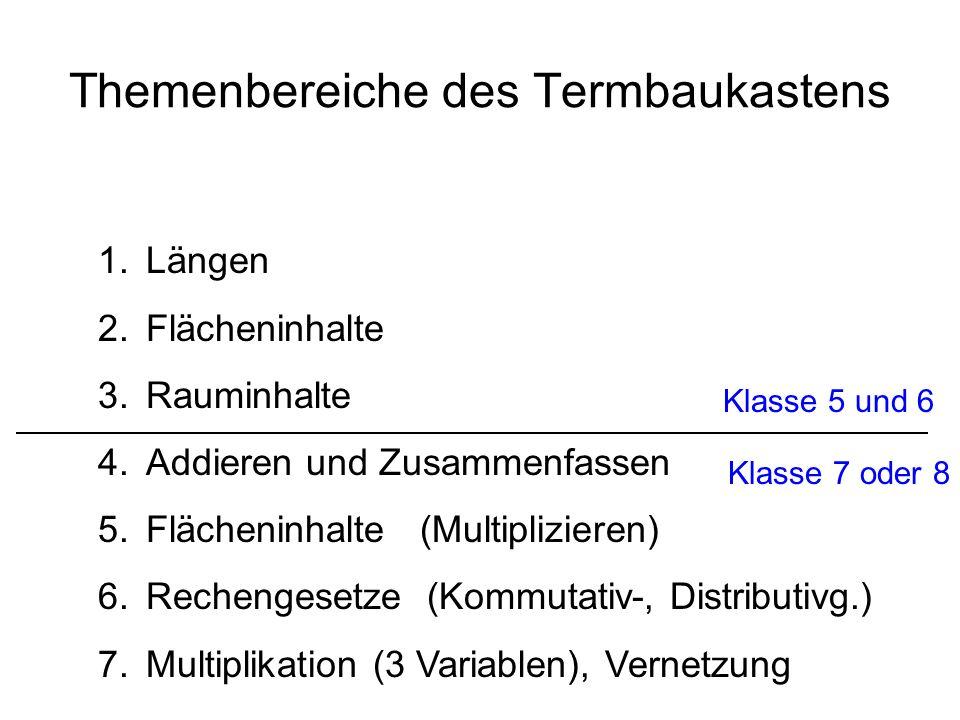 IQSH Themenbereiche des Termbaukastens 1.Längen 2.Flächeninhalte 3.Rauminhalte 4.Addieren und Zusammenfassen 5.Flächeninhalte (Multiplizieren) 6.Reche