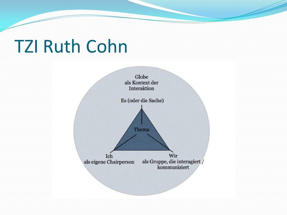 TZI Ruth Cohn
