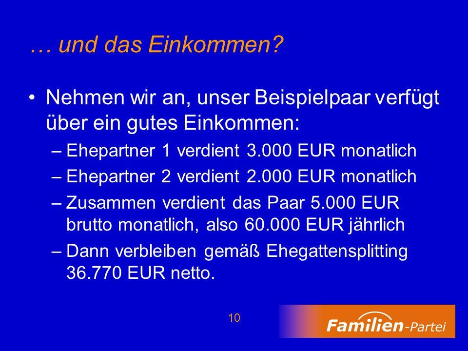 10 … und das Einkommen? Nehmen wir an, unser Beispielpaar verfügt über ein gutes Einkommen: –Ehepartner 1 verdient 3.000 EUR monatlich –Ehepartner 2 v