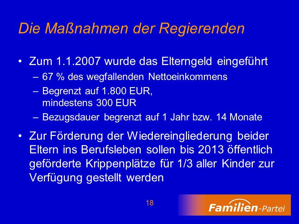 18 Die Maßnahmen der Regierenden Zum 1.1.2007 wurde das Elterngeld eingeführt –67 % des wegfallenden Nettoeinkommens –Begrenzt auf 1.800 EUR, mindeste