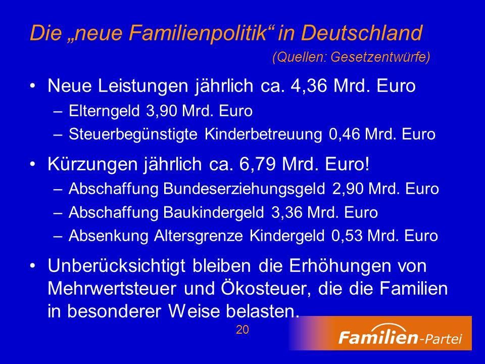 20 Die neue Familienpolitik in Deutschland (Quellen: Gesetzentwürfe) Neue Leistungen jährlich ca. 4,36 Mrd. Euro –Elterngeld 3,90 Mrd. Euro –Steuerbeg