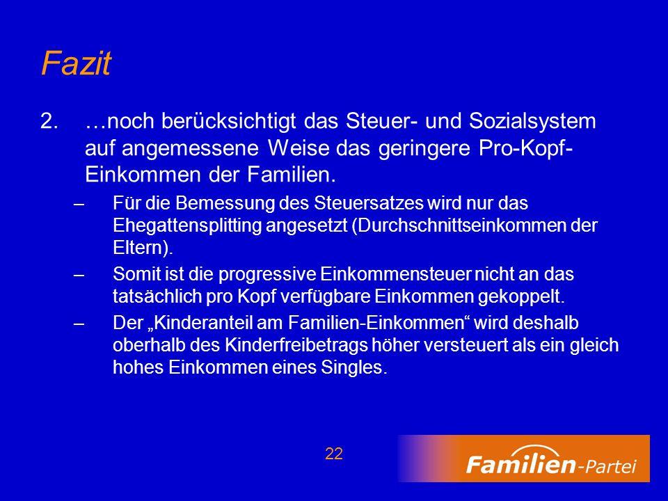 22 Fazit 2.…noch berücksichtigt das Steuer- und Sozialsystem auf angemessene Weise das geringere Pro-Kopf- Einkommen der Familien. –Für die Bemessung
