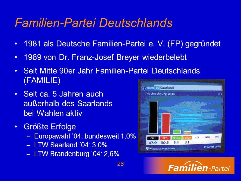 26 Familien-Partei Deutschlands 1981 als Deutsche Familien-Partei e. V. (FP) gegründet 1989 von Dr. Franz-Josef Breyer wiederbelebt Seit Mitte 90er Ja