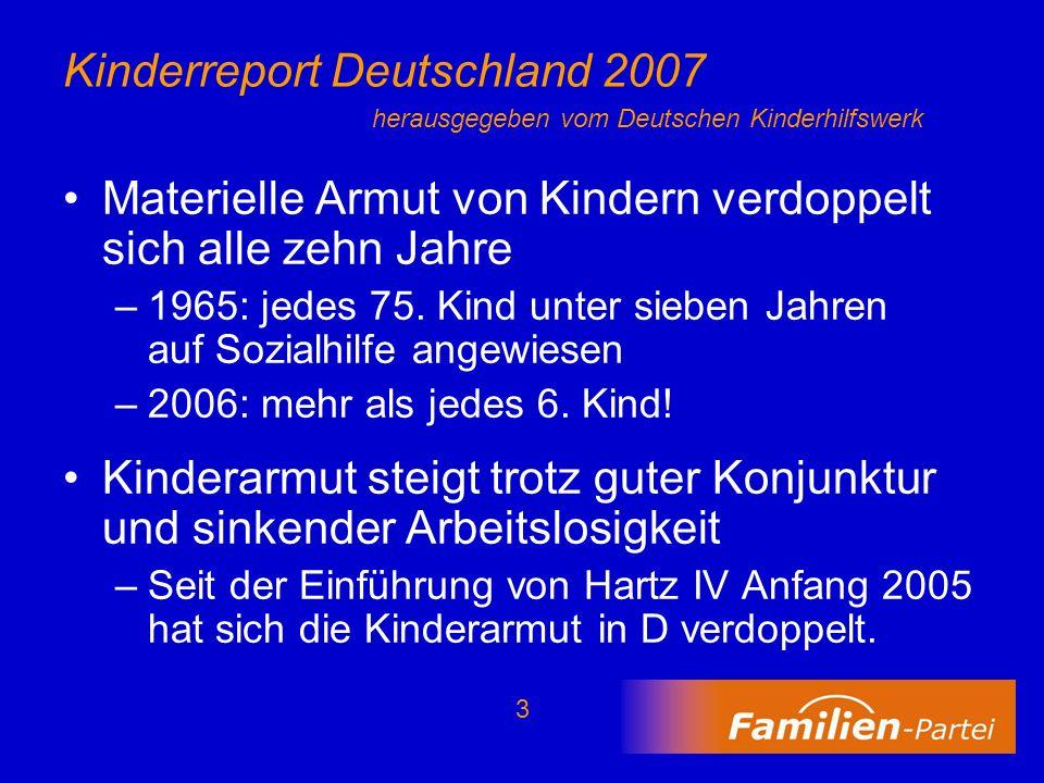 3 Kinderreport Deutschland 2007 herausgegeben vom Deutschen Kinderhilfswerk Materielle Armut von Kindern verdoppelt sich alle zehn Jahre –1965: jedes