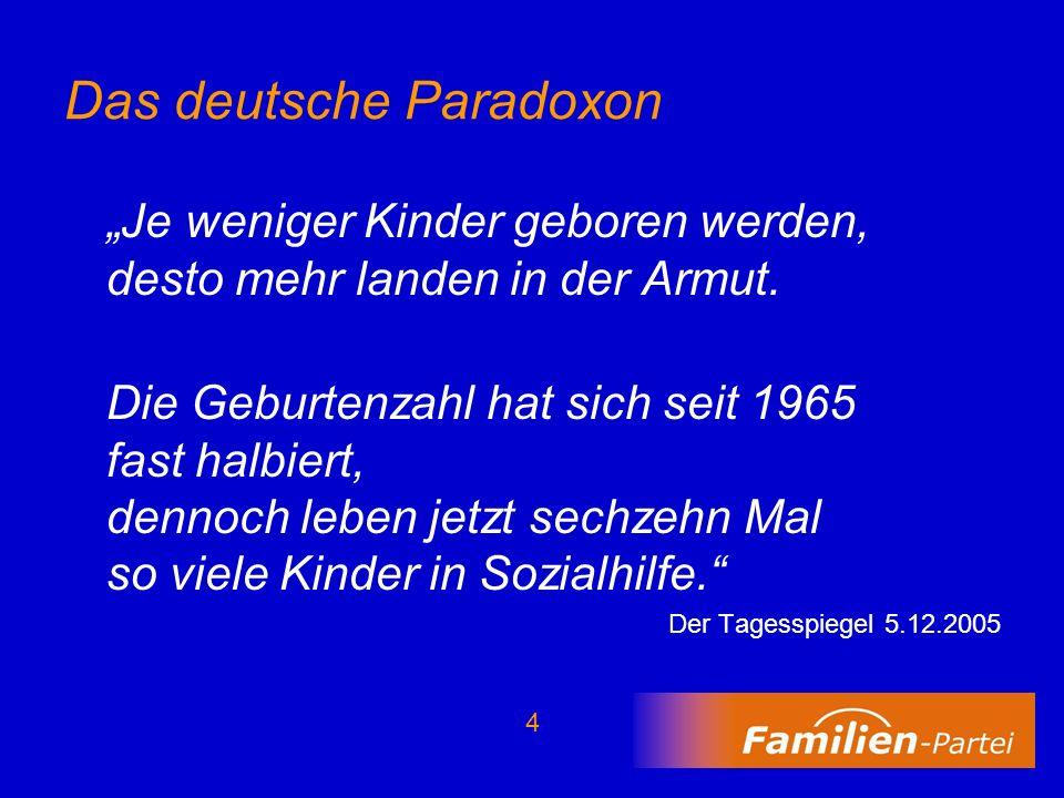 4 Das deutsche Paradoxon Je weniger Kinder geboren werden, desto mehr landen in der Armut. Die Geburtenzahl hat sich seit 1965 fast halbiert, dennoch