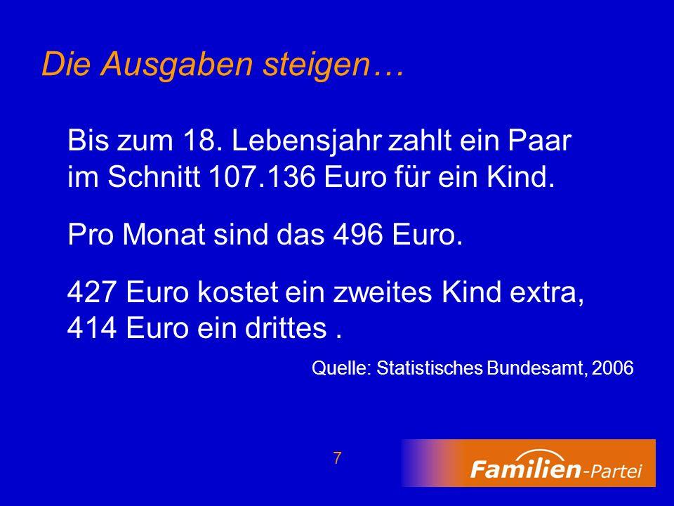 7 Die Ausgaben steigen… Bis zum 18. Lebensjahr zahlt ein Paar im Schnitt 107.136 Euro für ein Kind. Pro Monat sind das 496 Euro. 427 Euro kostet ein z