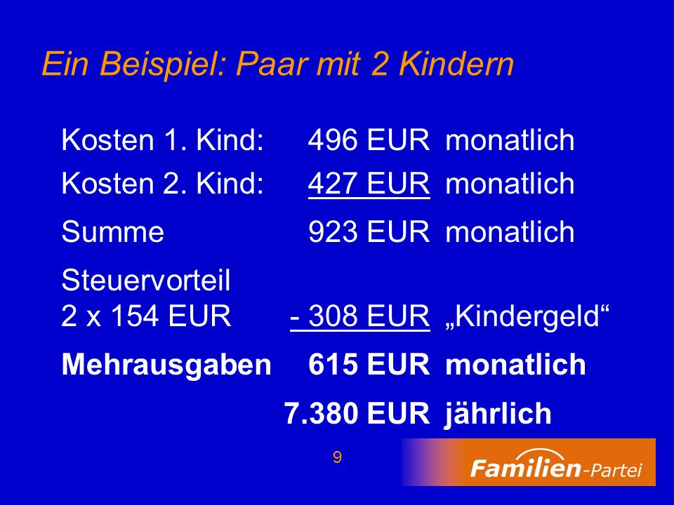 9 Ein Beispiel: Paar mit 2 Kindern Kosten 1. Kind:496 EURmonatlich Kosten 2. Kind:427 EURmonatlich Summe923 EURmonatlich Steuervorteil 2 x 154 EUR - 3