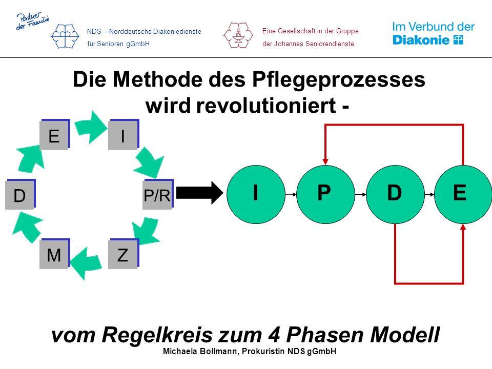 vom Regelkreis zum 4 Phasen Modell Eine Gesellschaft in der Gruppe der Johannes Seniorendienste NDS – Norddeutsche Diakoniedienste für Senioren gGmbH