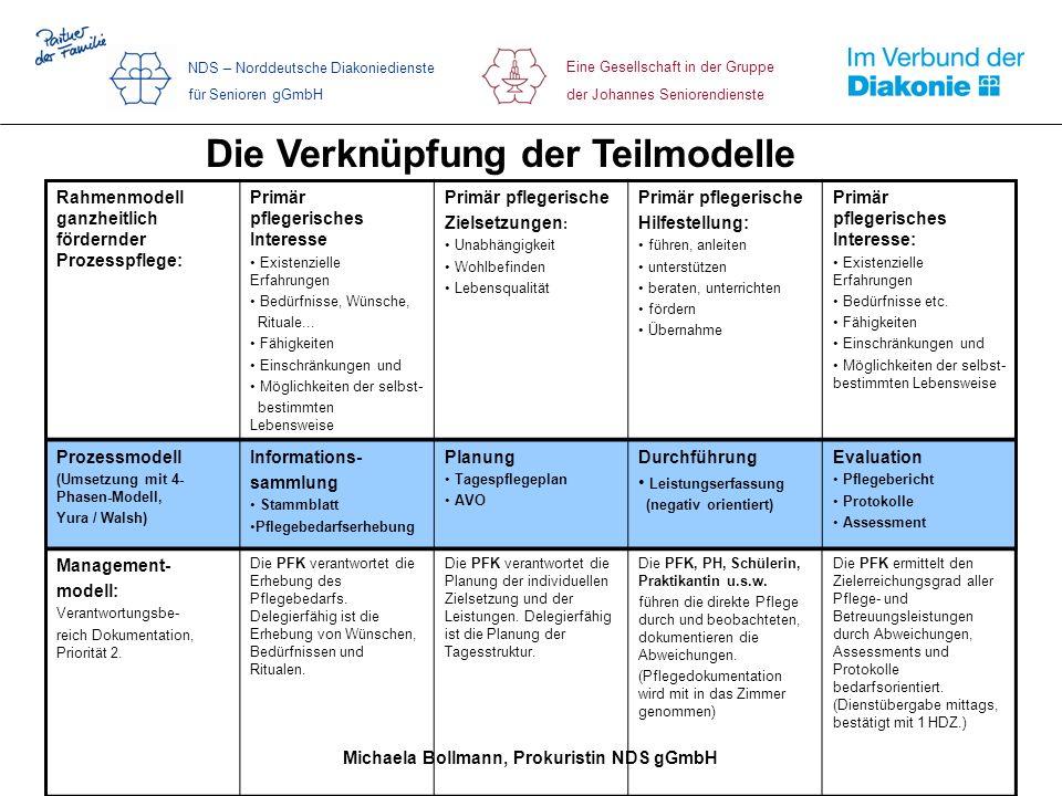 Die Verknüpfung der Teilmodelle Eine Gesellschaft in der Gruppe der Johannes Seniorendienste NDS – Norddeutsche Diakoniedienste für Senioren gGmbH Rah