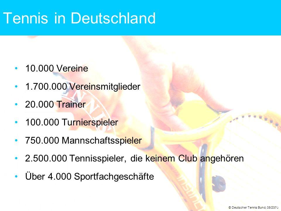 2 Tennis in Deutschland 10.000 Vereine 1.700.000 Vereinsmitglieder 20.000 Trainer 100.000 Turnierspieler 750.000 Mannschaftsspieler 2.500.000 Tennissp