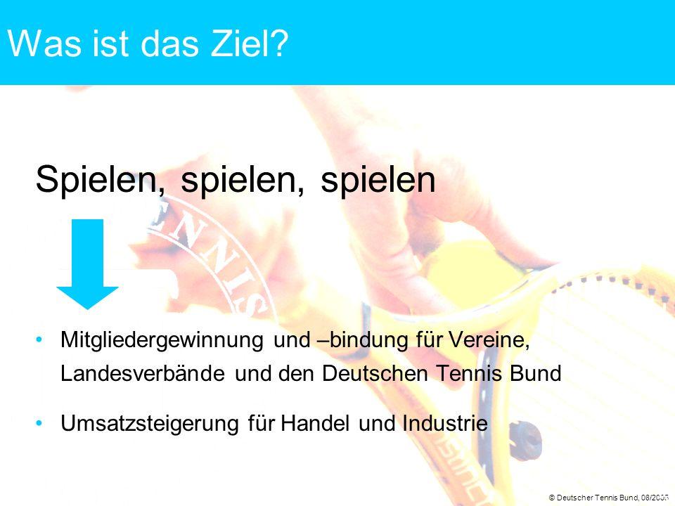 © Deutscher Tennis Bund, 08/2005 5 Was ist das Ziel? Spielen, spielen, spielen Mitgliedergewinnung und –bindung für Vereine, Landesverbände und den De