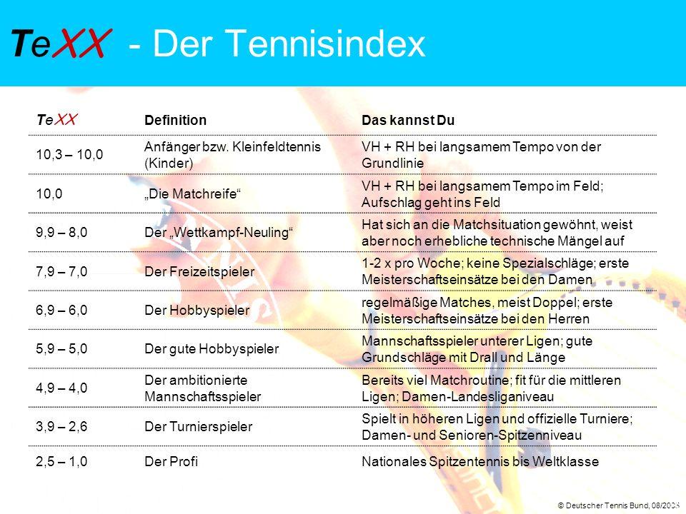 © Deutscher Tennis Bund, 08/2005 8 Te XX - Der Tennisindex Te XX DefinitionDas kannst Du 10,3 – 10,0 Anfänger bzw. Kleinfeldtennis (Kinder) VH + RH be