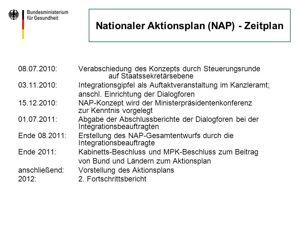 Nationaler Aktionsplan (NAP) - Zeitplan 08.07.2010:Verabschiedung des Konzepts durch Steuerungsrunde auf Staatssekretärsebene 03.11.2010: Integrations