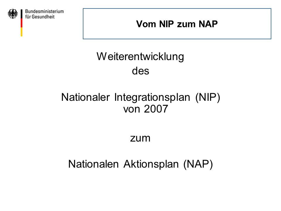 Vom NIP zum NAP Weiterentwicklung des Nationaler Integrationsplan (NIP) von 2007 zum Nationalen Aktionsplan (NAP)