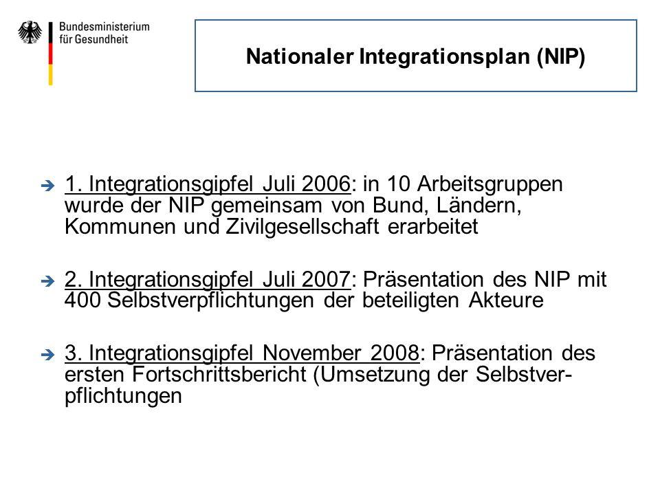 Nationaler Integrationsplan (NIP) è 1. Integrationsgipfel Juli 2006: in 10 Arbeitsgruppen wurde der NIP gemeinsam von Bund, Ländern, Kommunen und Zivi