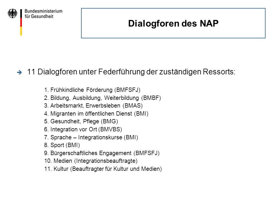 Dialogforen des NAP è 11 Dialogforen unter Federführung der zuständigen Ressorts: 1. Frühkindliche Förderung (BMFSFJ) 2. Bildung, Ausbildung, Weiterbi
