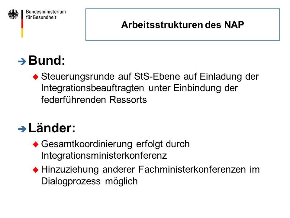 Arbeitsstrukturen des NAP è Bund: u Steuerungsrunde auf StS-Ebene auf Einladung der Integrationsbeauftragten unter Einbindung der federführenden Resso