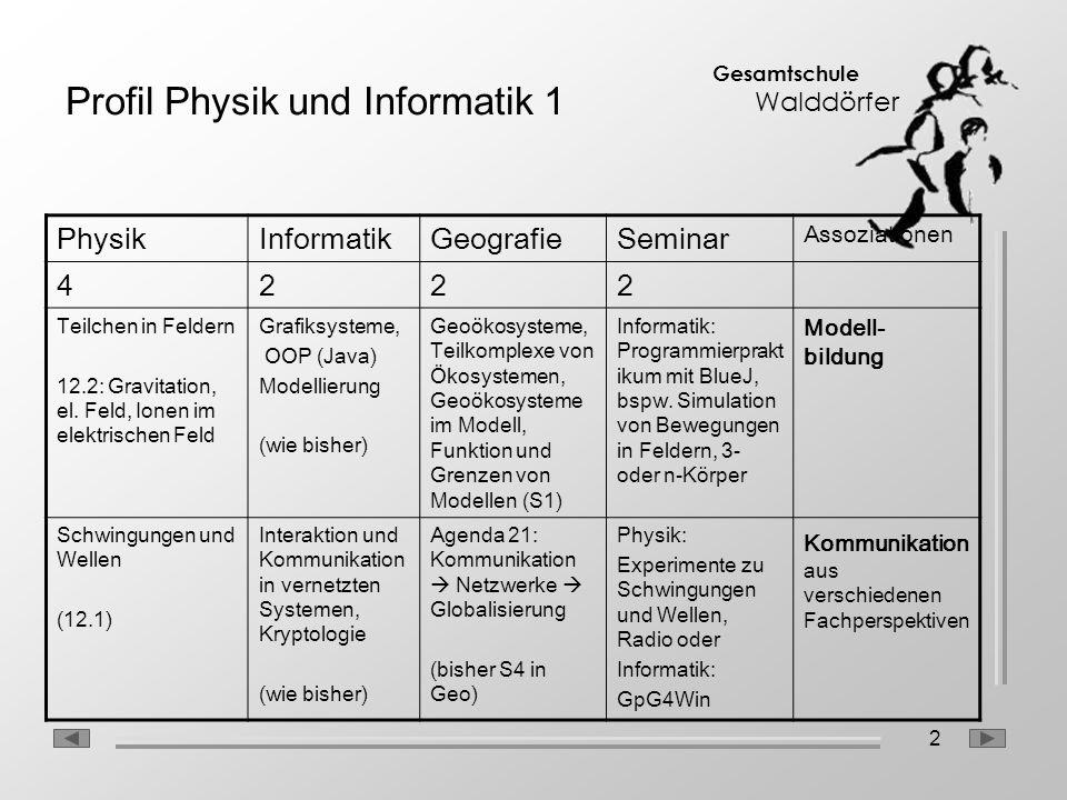 13 Gesamtschule Walddörfer Folgerungen 1.Die Forderung der BBS, dass alle Profilfächer über 4 Semester zusammen arbeiten sollen, muss geändert werden.