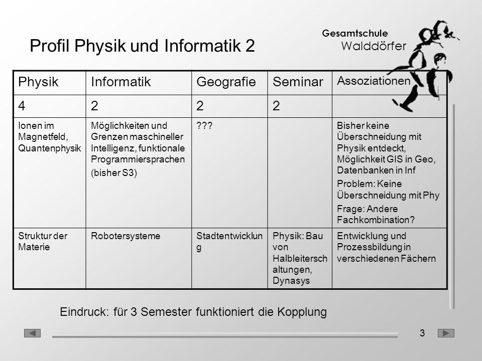 14 Gesamtschule Walddörfer Fazit 1.Alle vorgestellten Profile haben Probleme, mit den beigeordneten Fächern (Geo, Physik oder PGW) 4 Semester zusammen zu arbeiten.