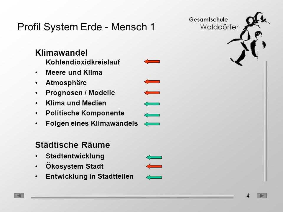 5 Gesamtschule Walddörfer Profil System Erde - Mensch 2 Geografie 4 Std.