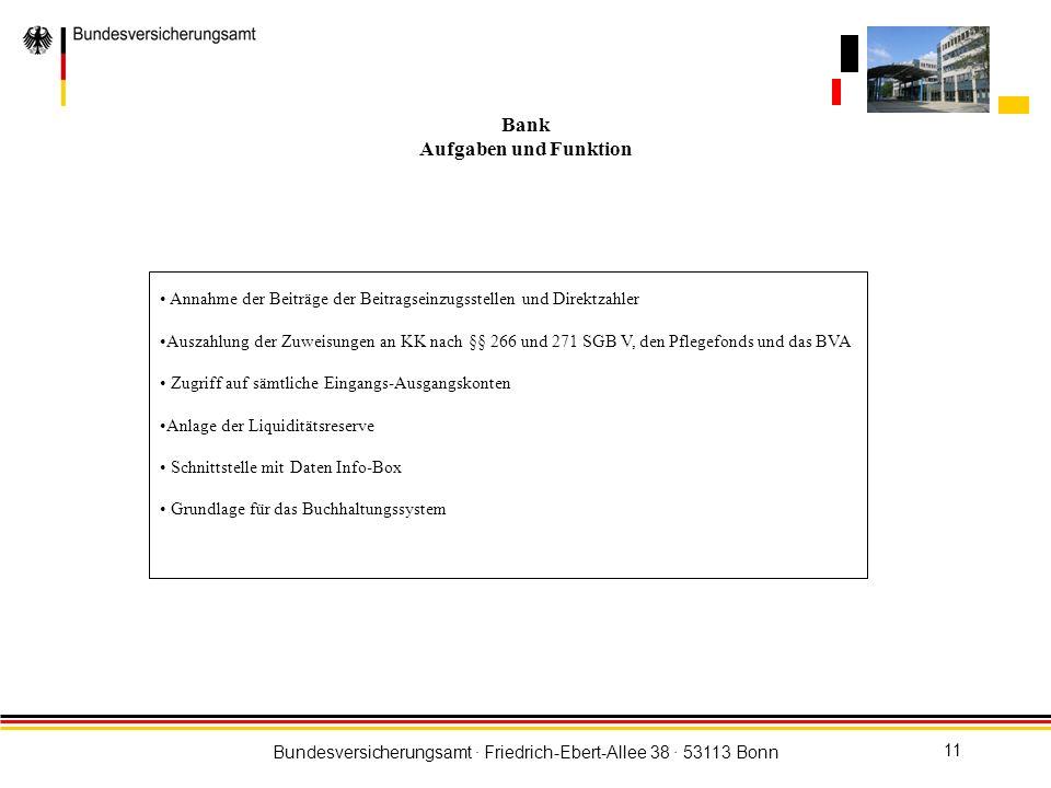 Bundesversicherungsamt · Friedrich-Ebert-Allee 38 · 53113 Bonn 11 Annahme der Beiträge der Beitragseinzugsstellen und Direktzahler Auszahlung der Zuwe