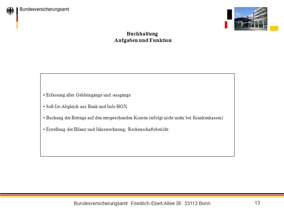 Bundesversicherungsamt · Friedrich-Ebert-Allee 38 · 53113 Bonn 13 Erfassung aller Geldeingänge und -ausgänge Soll-Ist-Abgleich aus Bank und Info-BOX B
