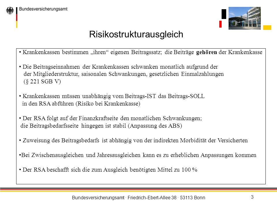 Bundesversicherungsamt · Friedrich-Ebert-Allee 38 · 53113 Bonn 3 Krankenkassen bestimmen ihren eigenen Beitragssatz; die Beiträge gehören der Krankenk