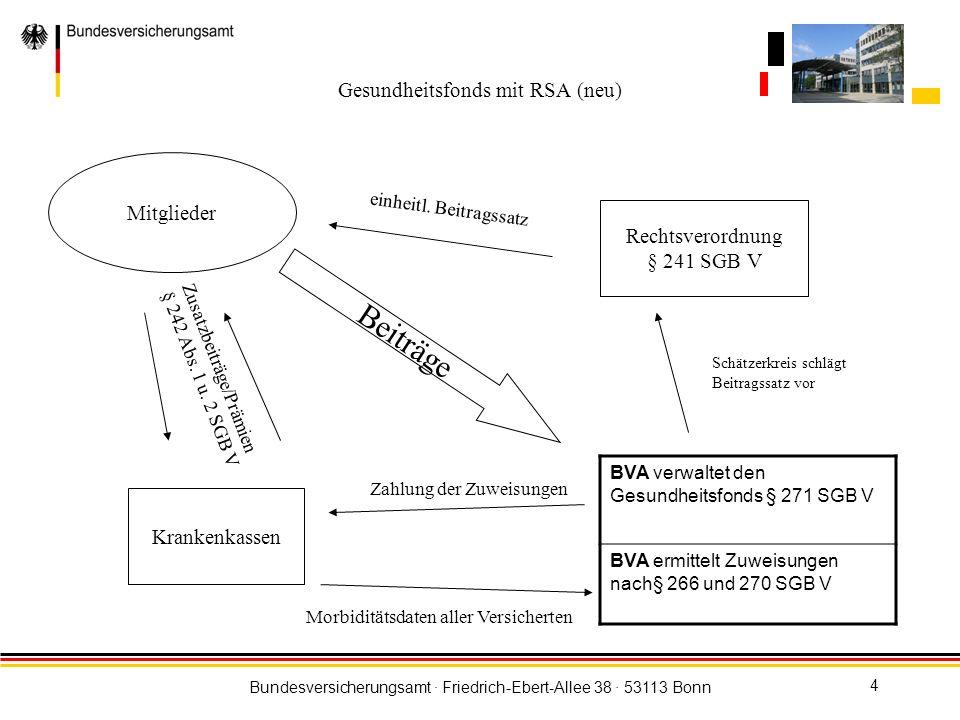 Bundesversicherungsamt · Friedrich-Ebert-Allee 38 · 53113 Bonn 4 Krankenkassen Mitglieder Zusatzbeiträge/Prämien § 242 Abs. 1 u. 2 SGB V Rechtsverordn